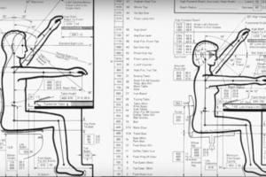 Jak projektować meble dla niepełnosprawnych