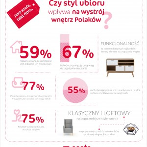 Infografika - Salony Agata