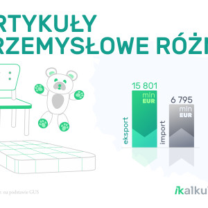 Źródło: iKalkulator.pl