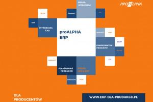 Automatyzacja procesów produkcji mebli dzięki systemowi ERP